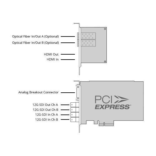 Blackmagic DeckLink 4K Extreme 12G