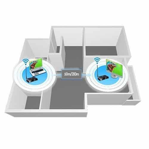 Lenkeng LKV388 HDbitT HDMI Wireless Transmitter & Reciver Kit
