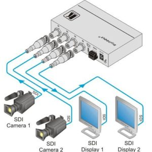 Kramer VS-211HDxl 2x1:2 3G HD-SDI Automatic Standby Switcher
