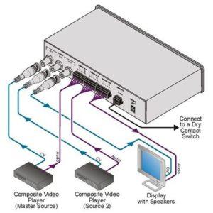 Kramer VS-24xl 2x1 Composite Video & Balanced Stereo Audio Standby Switcher