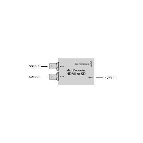 Blackmagic Micro Converter HDMI to SDI bez zdroja