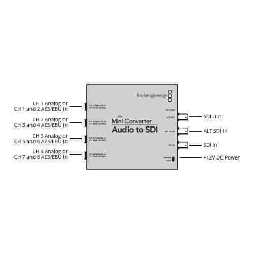 Blackmagic Mini Conventer Audio to SDI 2
