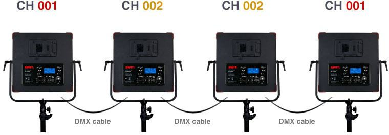 SWIT PL-E60D with DMX support