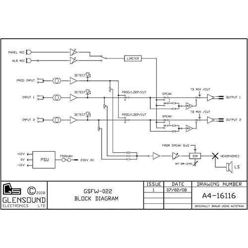 Glensound GS-FW022