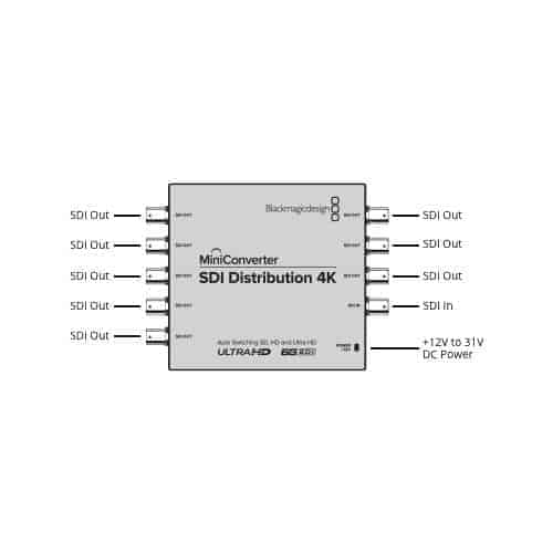 Blackmagic Mini Conventer SDI Distribution 4K
