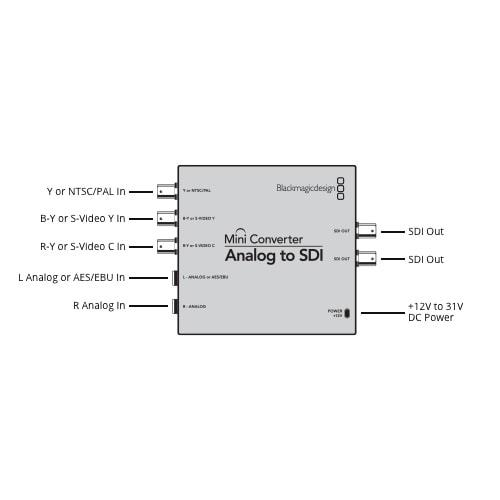 Blackmagic Mini Converter Analog to SDI 2