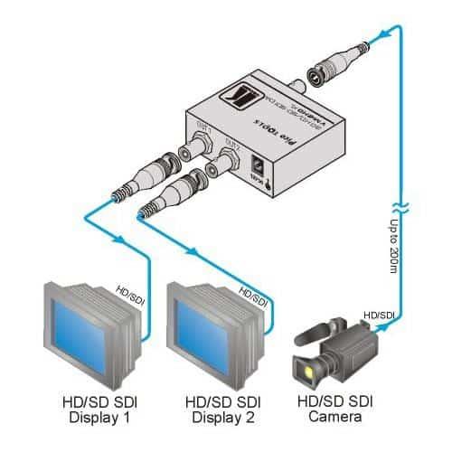 Kramer VM-2HDxl 1:2 3G HD-SDI Distribution Amplifier
