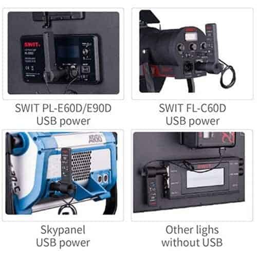 SWIT LA-WR8-KIT bezdrôtový DMX ovládač + 3x prijímač