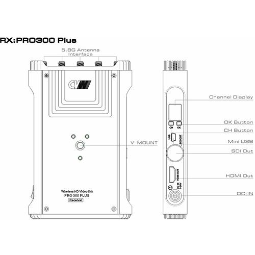 Crystal Video Pro300 Plus 300m SDI/HDMI wireless video transmission kit