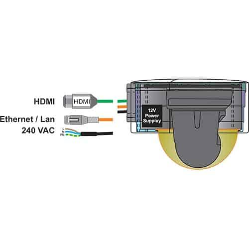 KST-OH70WM-H outdoor úchyt pre PTZ kamery Panasonic HE40/UE70, HDMI + 240VAC, na stenu