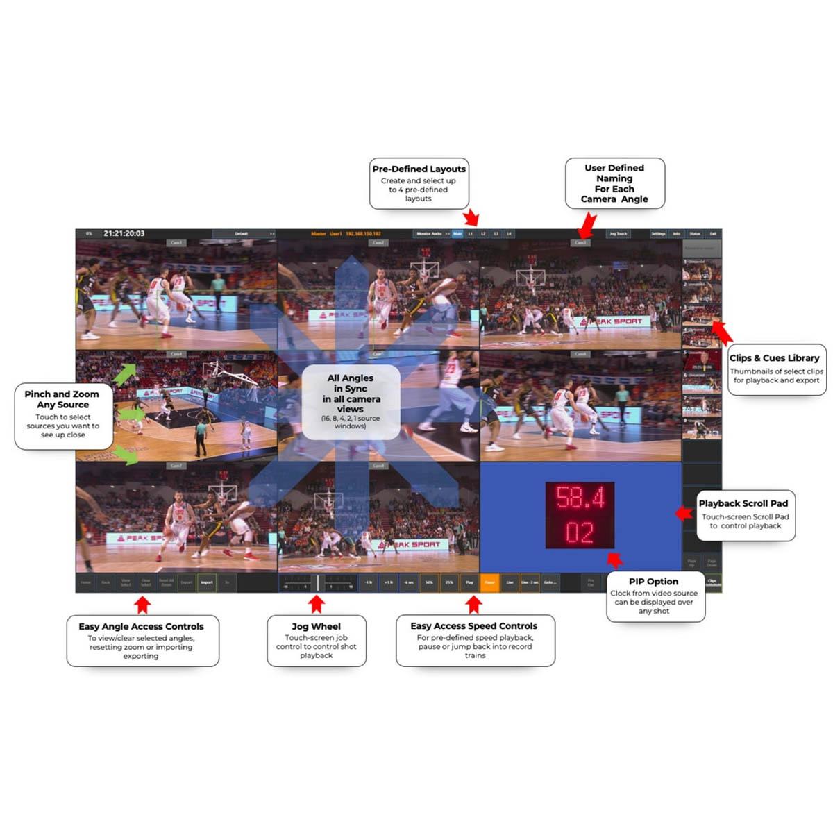 SIMPLYLIVE RefBox Video Referee & Coach (systém VAR)